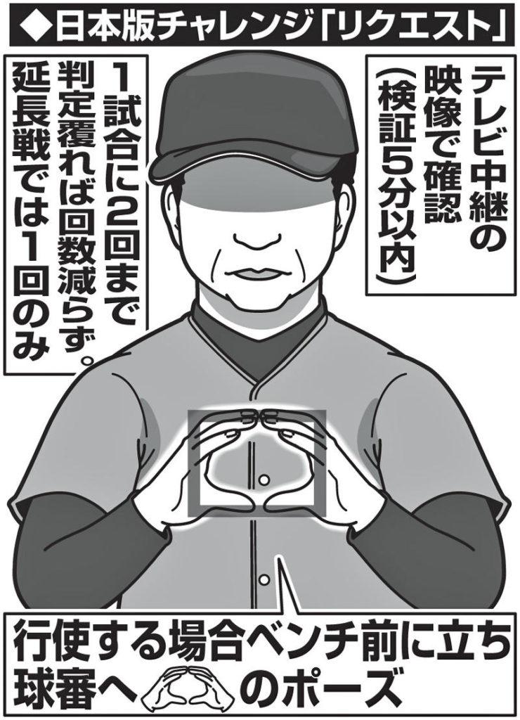 鶴ヶ島市美容室 ノエルヘアー